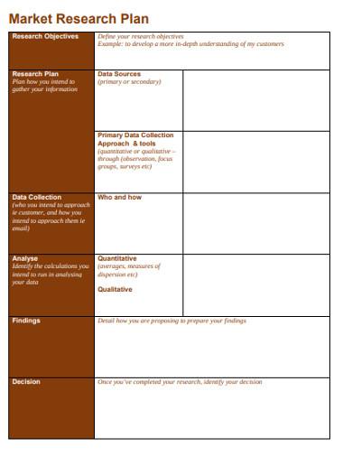 sample market research plan
