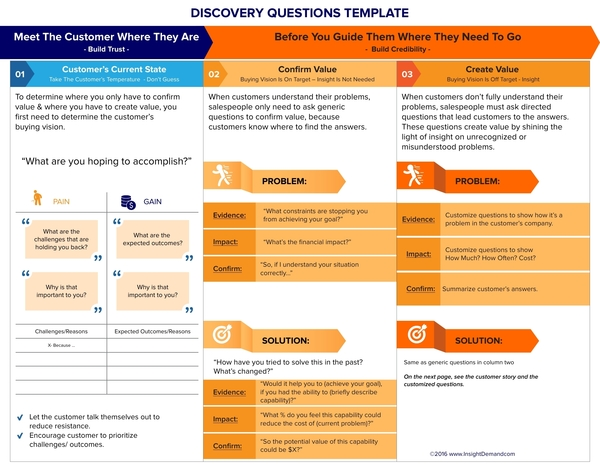 client discovery 6