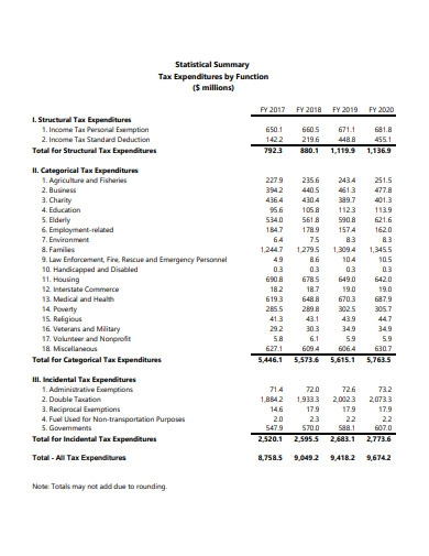 tax expenditure report