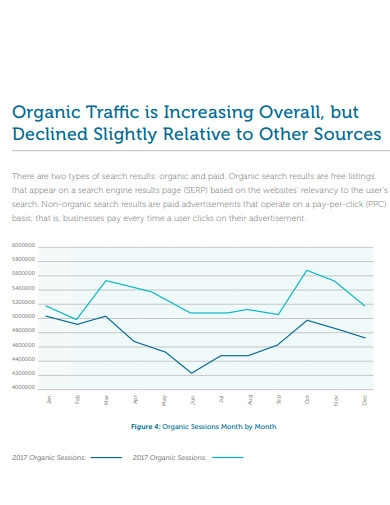 basic digital marketing report example
