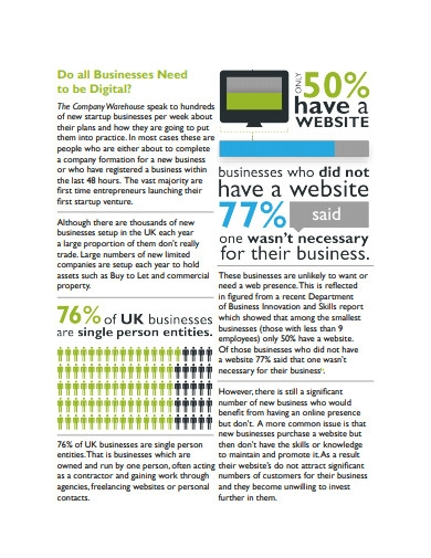 digital business marketing report