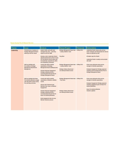 employee engagement strategy action plan format