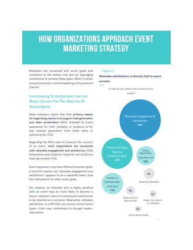 event marketing strategy example