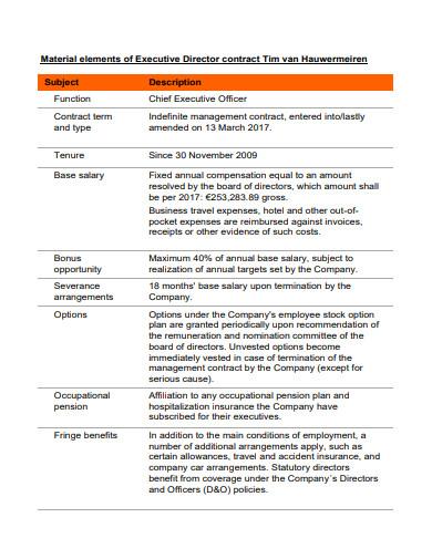 executive director contract