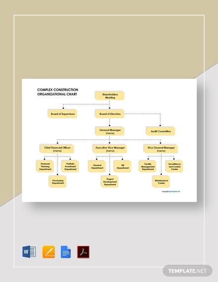 free complex construction organizational chart template