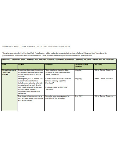 strategy implementation plan in doc