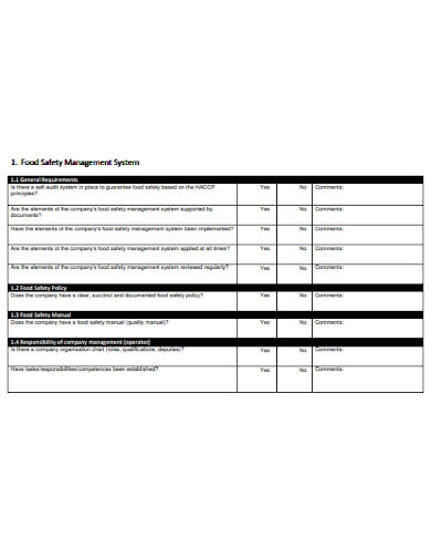audit checklist for food supplement manufacturers