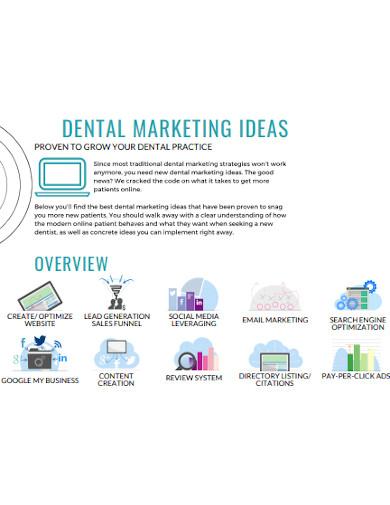 dental marketing plan example