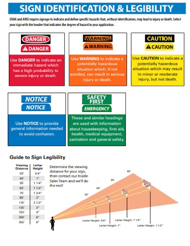 facility audit safety sign survey template