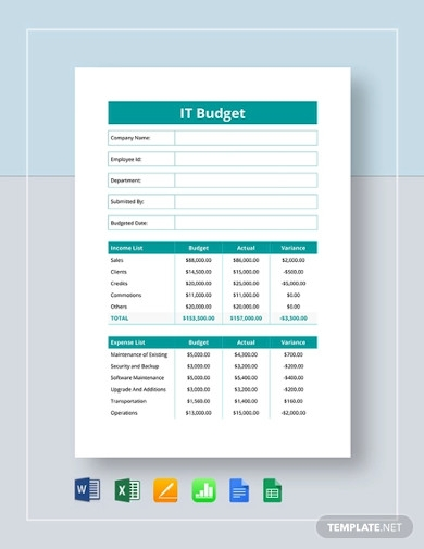 it budget example