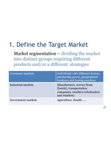 marketing plan for value added food products