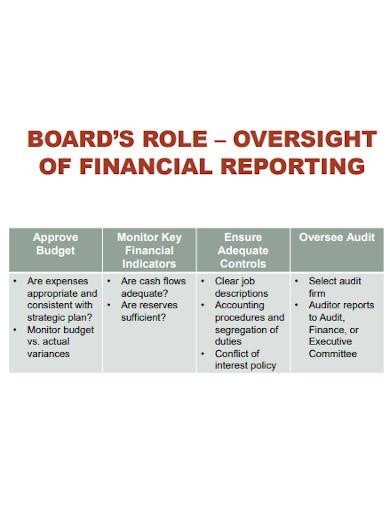 nonprofit financial report