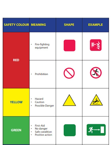 sample health and safety sign template