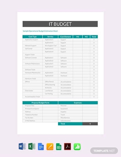 sample it budget example