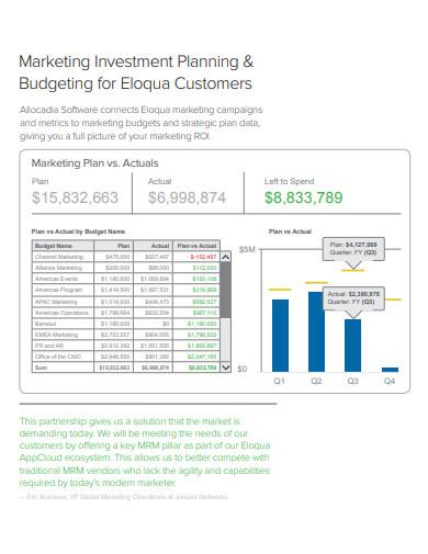 sample marketing budget plan
