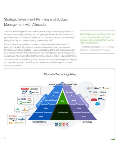strategic marketing investment planning and budget
