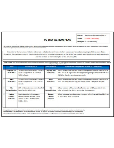 90 day action plan example