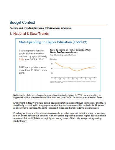 annual operating budget report