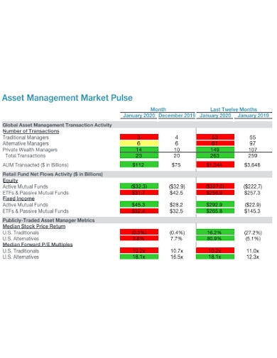 banking monthly asset management report
