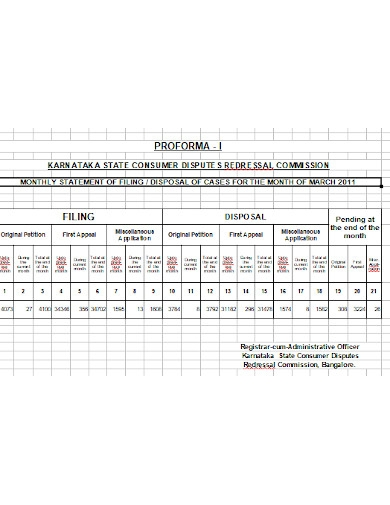 business proforma