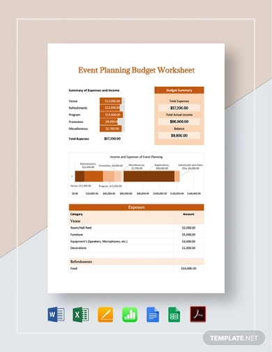 event planning budget worksheet template