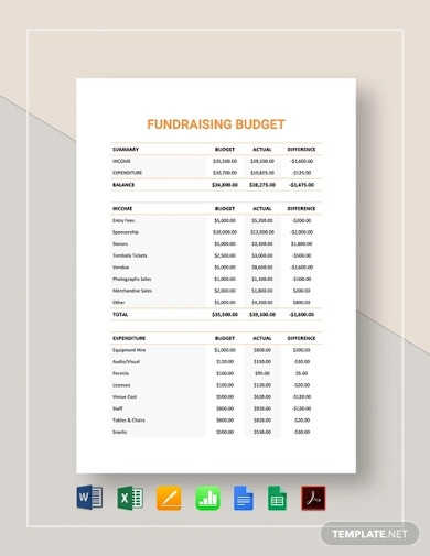 fundraising budget example