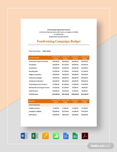 fundraising campaign budget