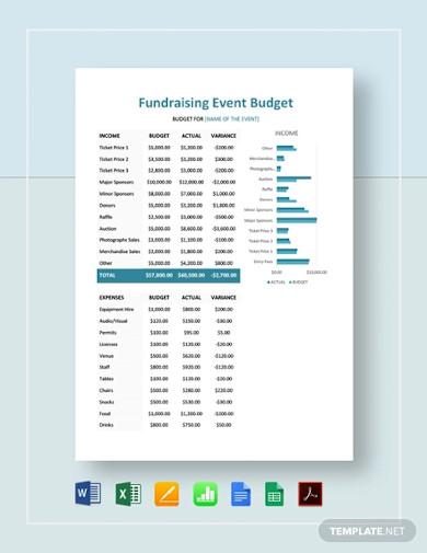 fundraising event budget