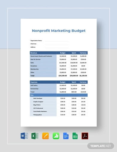 non profit marketing budget