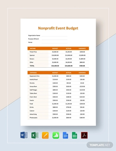 nonprofit event budget example