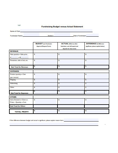 nonprofit fundraising budget