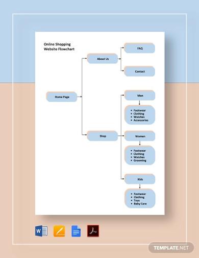 online shopping website flowchart template