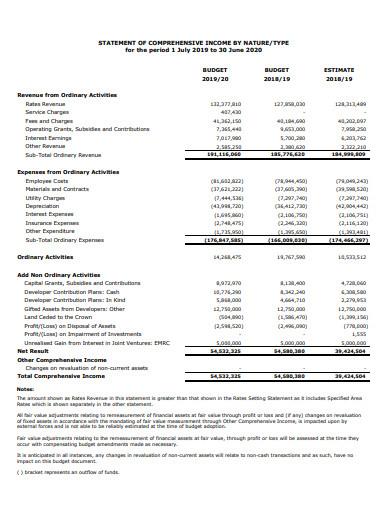 printable annual budget