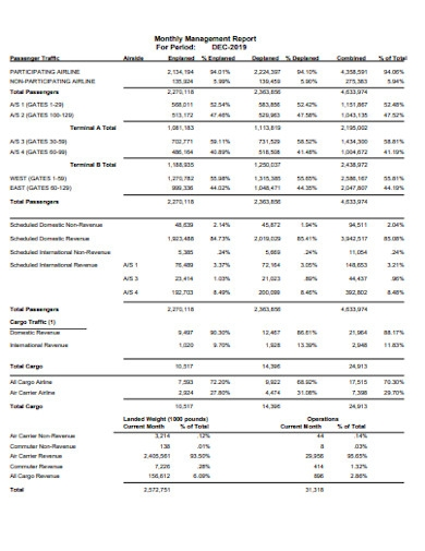 printable monthly management report