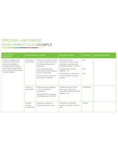 printable personal development plan