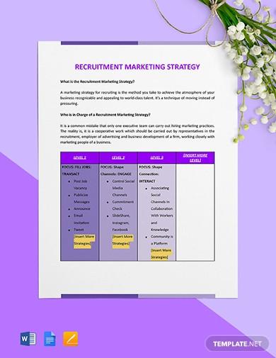 recruitment marketing strategy