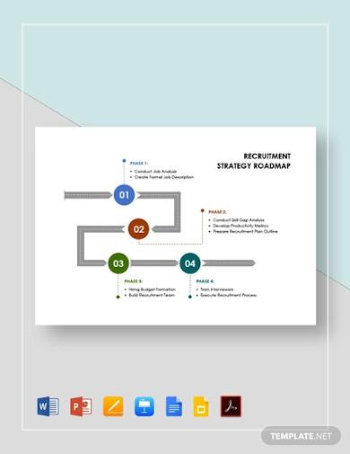 recruitment strategy roadmap