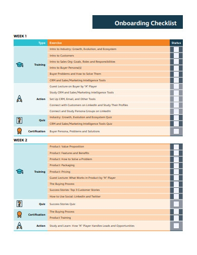 sales onboarding checklist