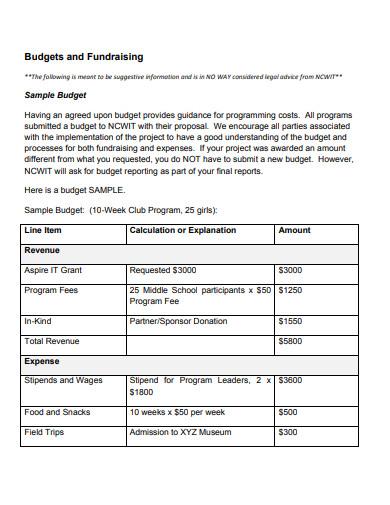 sample fundraising budget