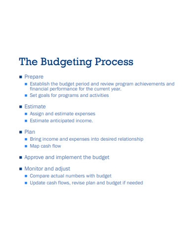 sample nonprofit fundraising budget