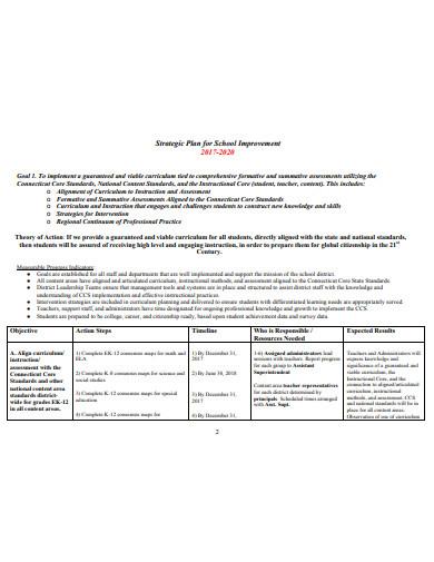 sample strategic plan for school improvement