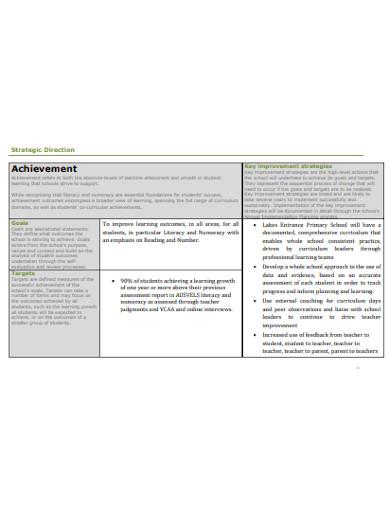 strategic plan for school improvement