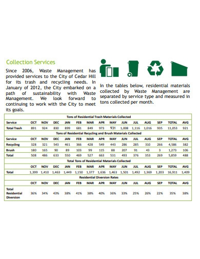 waste management monthly report