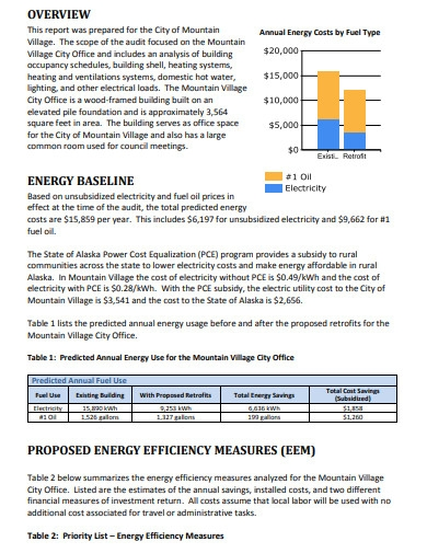 comprehensive energy audit report