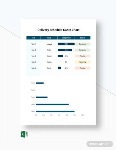 delivery schedule gantt chart template