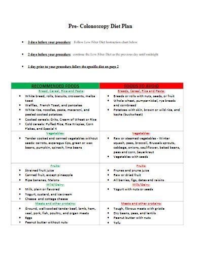 digestive health diet plan