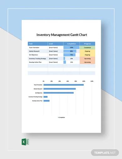 inventory management gantt chart template