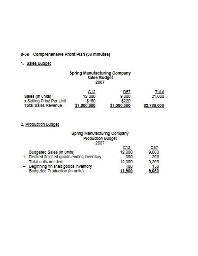 manufacturing company sales budget