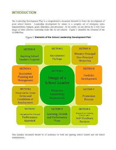 school leadership development plan