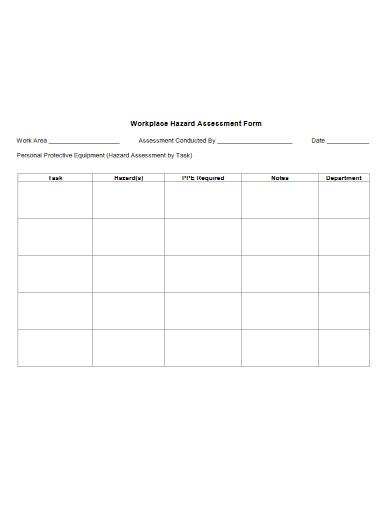 workplace hazard assessment form